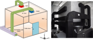 environment and ventilation